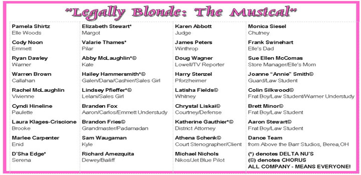 Legally Blonde Cast Lists 38